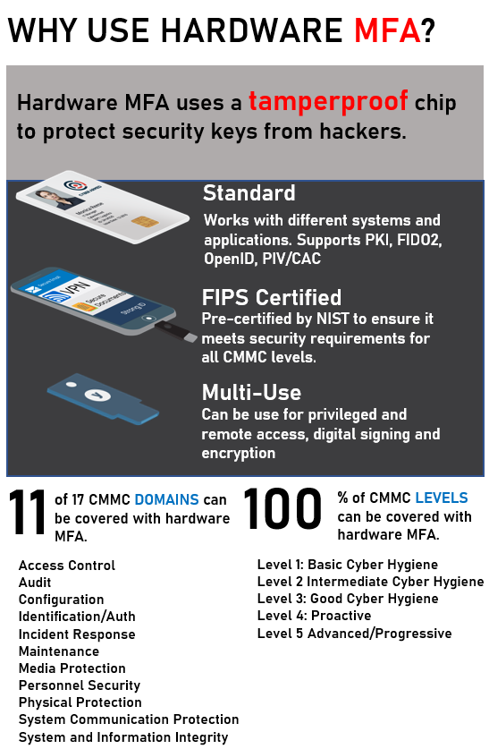5 Security Technologies
